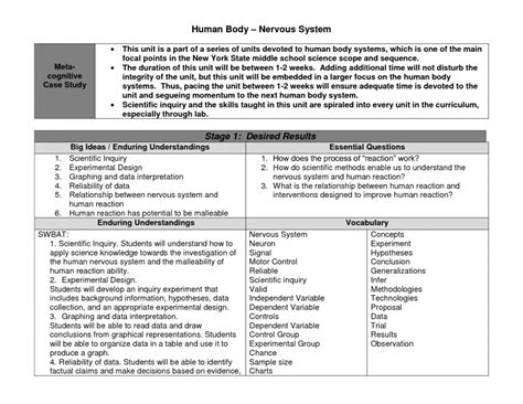 high school lesson plan template template business