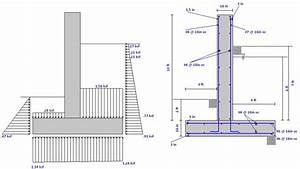 Retaining wall modeling