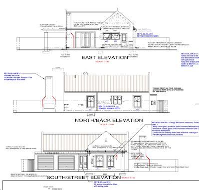 huis 40m2 huis planne ndcp light steel pty ltd construction