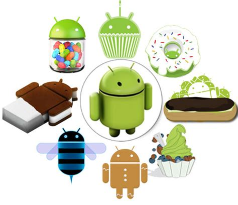android cupcake a look into android evolution cupcake jelly bean