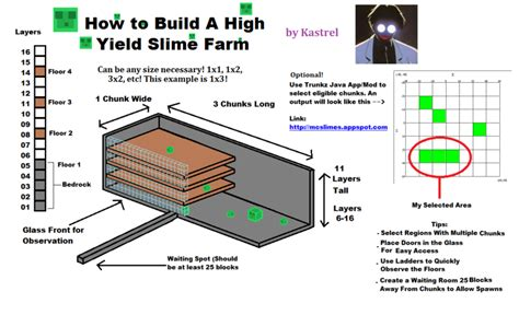 effective slime farm blueprints  minecraft