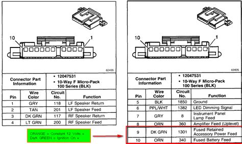 Gmc Wiring Harnes Diagram 2004 1500 by The Stereo In My 2001 C3 Will Not Turn On I Turned
