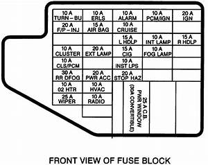 2005 chevy silverado fuse box diagram fuse box and With fuse box diagram likewise 1995 plymouth voyager fuse diagram on 2004