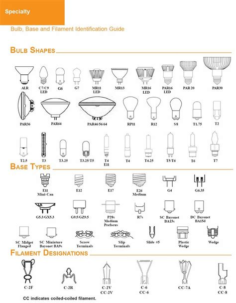 bulb base size chart car interior design