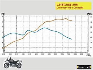Widerstand Watt Berechnen : leistung berechnen drehstrom rechner automobil bau auto systeme ~ Themetempest.com Abrechnung