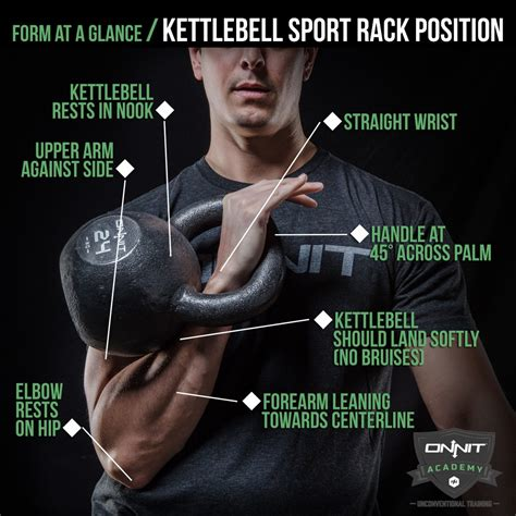kettlebell rack position sport form fitness training kettlebells onnit exercises kb glance workouts academy bell sandbag workout log holding swings