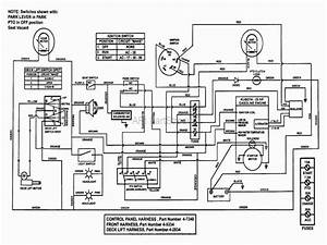 60 New 2006 Kubota Rtv 900 Wiring Diagram Images