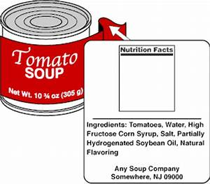 how to create an ingredient list for your food label With how must ingredients be listed on cosmetic labels