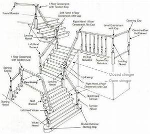 Balustrade Diagram - Google Search