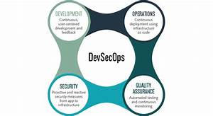 How To Avoid The Devsecops Technology Trap