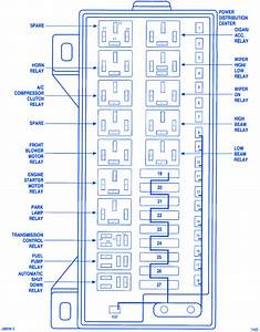 Dodge Caravan 1998 Fuse Box  Block Circuit Breaker Diagram