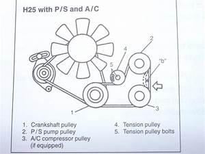 How Do I Tighten My Alternator On My 2005 Xl