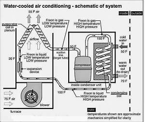 Electrical Rules And Calculations For Air