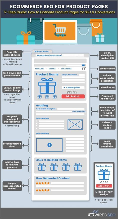 Ecommerce Seo Steps For Higher Ranking Product Pages
