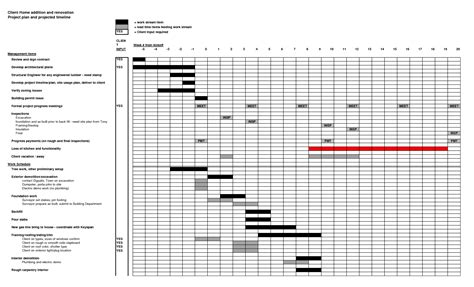project plan timeline excel house plans