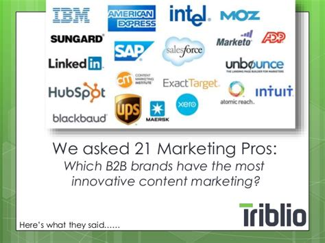 40+ Brands With Innovative B2b Content Marketing