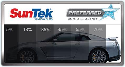 Car Window Tint Benefits