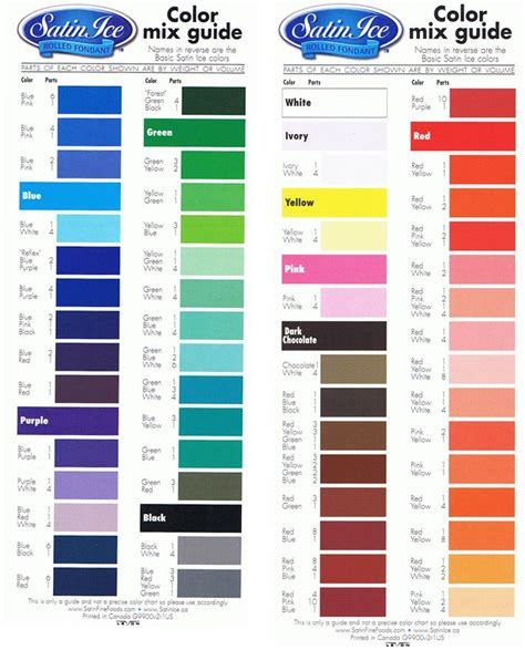 food coloring color chart wilton food coloring chart cake color mixing chart