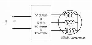 Rotary Compressor Gmcc Da150s1c 20fz