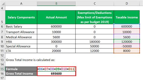 taxable income formula calculator examples  excel