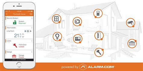 bestes smart home system alarm smart home security for kelowna best security