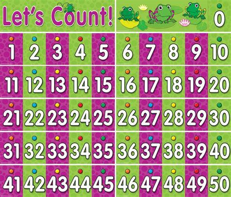 number chart    preschool  activity number