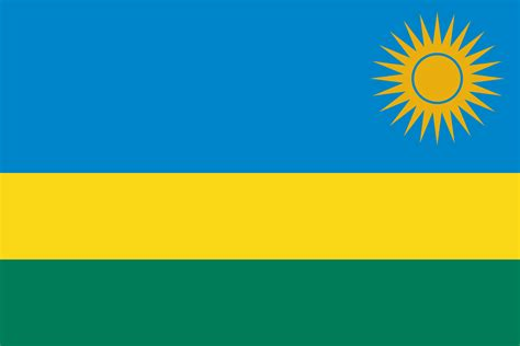 Ruanda | Bandeiras de países
