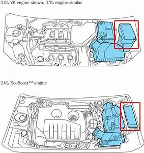 Fuse Box Diagram Ford Edge  2011