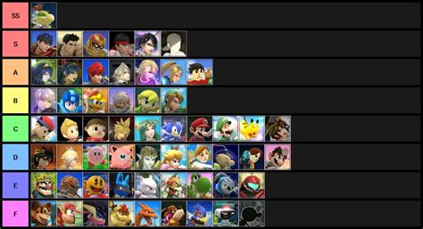 Smash 4 Marching Band Tier List