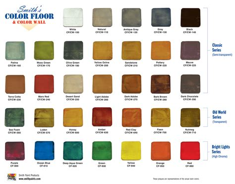 smiths concrete color floor stain