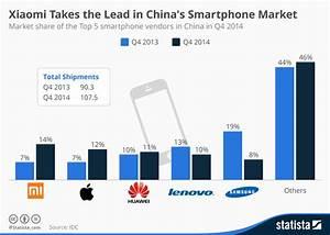 Chinese Smartphone Maker Xiaomi Targeting $14.5 Billion in ...