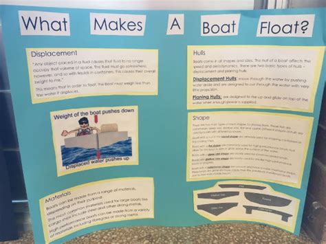 What Makes A Boat Float by 6 Tips For Teaching Students To Create Awesome Science Posters
