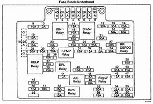 Bmw 318is Air Conditioner Wiring Diagram