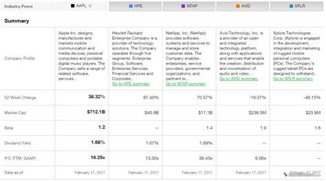 brokerage fees comparison td ameritrade review stockbrokers
