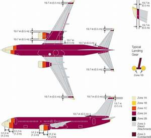 Lightning Zoning Diagrams For A Typical Large Airplane According To Sae