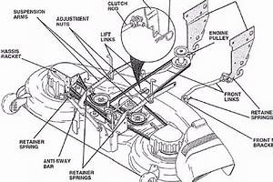 Cub Cadet Rzt 50 Belt Diagram : cub cadet belt diagram xt1 image of belt ~ A.2002-acura-tl-radio.info Haus und Dekorationen