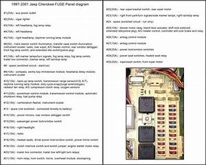 1999 Jeep Wrangler Fuse Box Diagram  1999  Free Engine