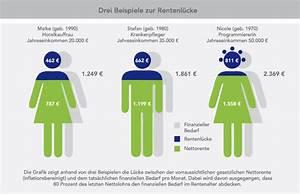 Rentenlücke Berechnen Finanztest : vorsorge treffen tipps zum schutz vor berraschungen im alter ~ Themetempest.com Abrechnung