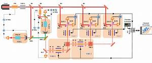 Figure S1  Detailed Experiment Diagram  Eom  Electro