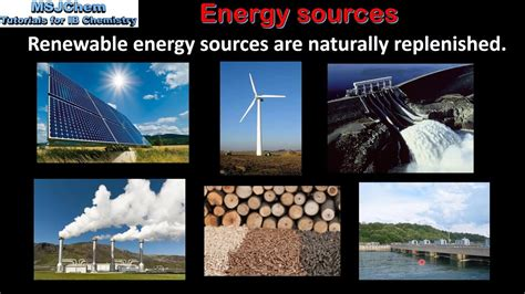 Sources Of Renewable And Non Renewable Resources Examples