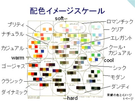 what color is 配色イメージスケール