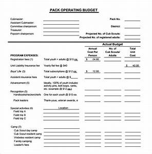 not for profit budget template - annual operating budget template budget template free
