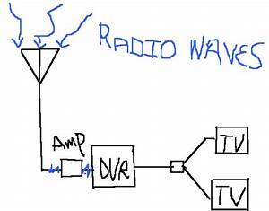 Tv Signal Booster Circuit Diagram