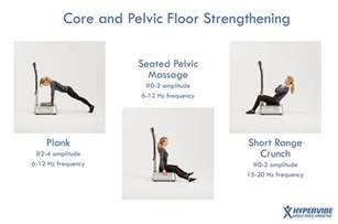 pelvic floor muscles exercises for improved bladder control