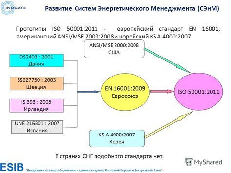 Энергосбережение в сша европе и россии. различие в подходах к реализации и экспертизе . стройпрофи