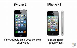 iPhone 4S vs iPhone 5 – How Does the New iPhone Measure Up ...