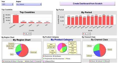 excel  dashboard builder  data analysis chart