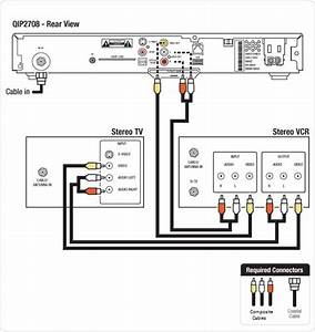 connecting a tv and vcr to a motorola 2708 standard With cable tv connection diagram on dish satellite internet wiring diagram
