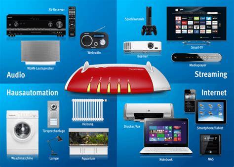 fritzbox smarthome kompatible geraete smart  home