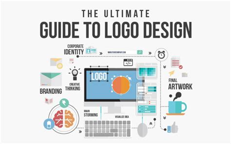 Design Guide by The Ultimate Guide To Logo Design Ebook Review Discount